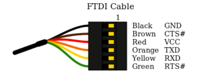 esp8266 cable color