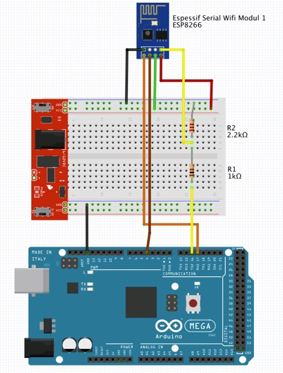 esp8266 test