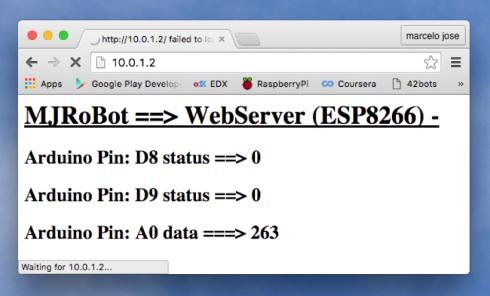 Webserver page