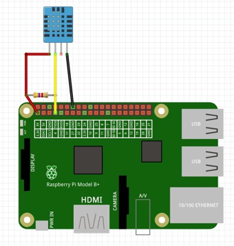 DH11-RPi
