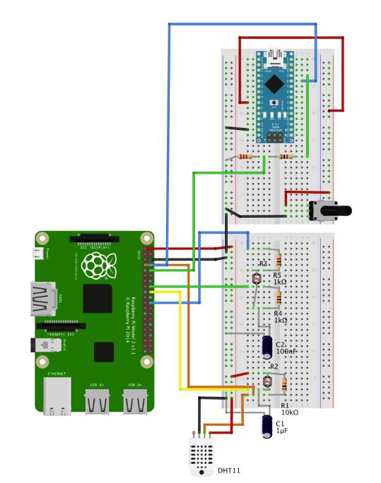 RPi-Arduino1