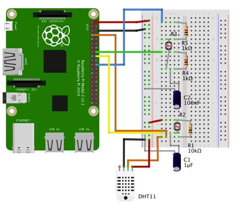 RPi sensors3