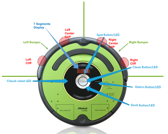 Create-Sensors-LEDS