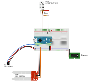 ArduFarmBot_Sensors_Diagram