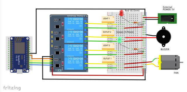 Home Automation Electric Diagram