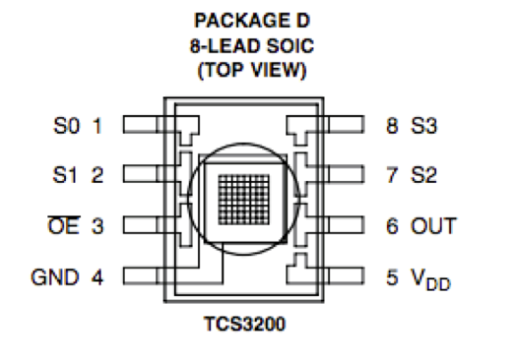 TSC3200 Diagram