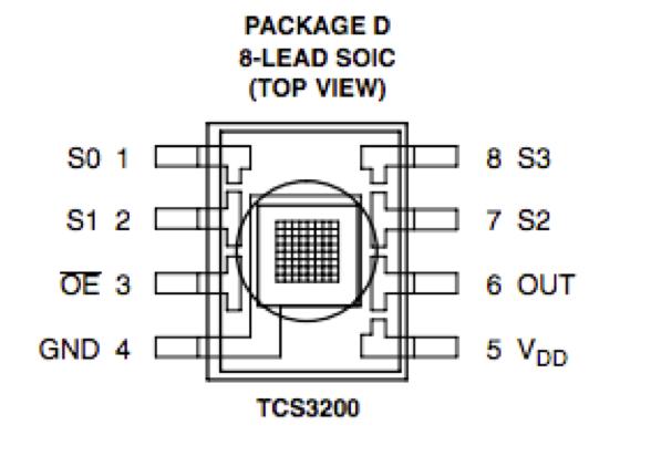 TSC3200 Diagram