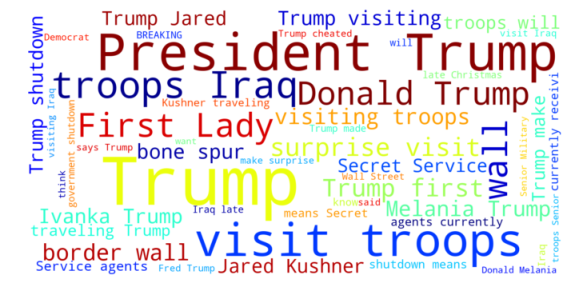 word_cloud_trump_wall